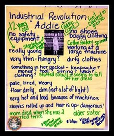 The industrial revolution essays